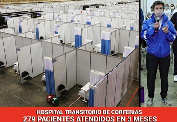 La soledad en el mega hospital de Corferias