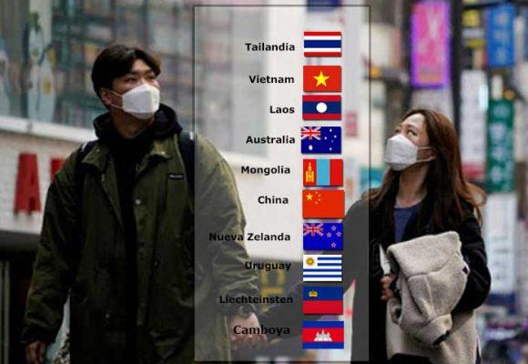 Top diez de los países que se la han ganado al COVID-19