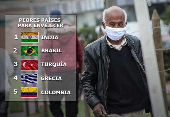 Colombia uno de los peores países del mundo para envejecer