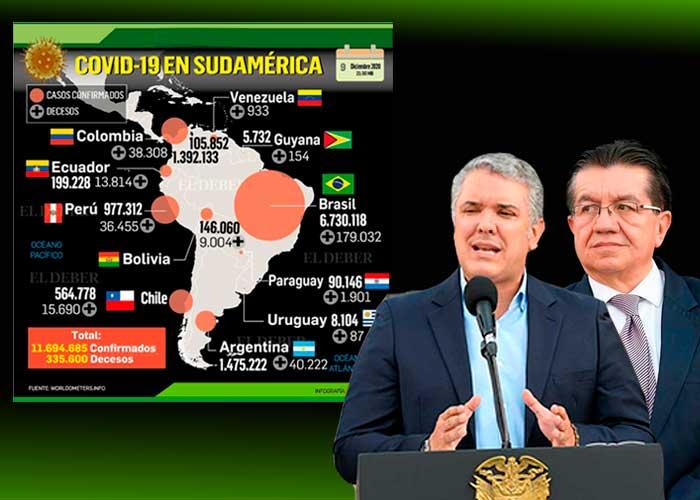 Colombia, el tercero con más contagios de A. Latina y la vacuna en veremos