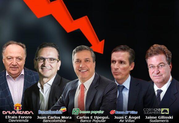 Fuerte caída en las ganancias de los bancos colombianos