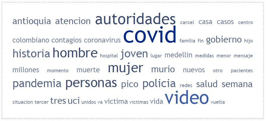 Noticias Caracol