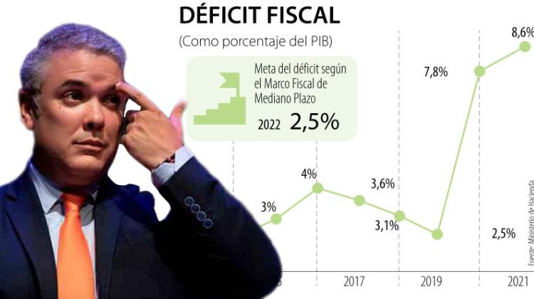 La bancarrota del régimen neoliberal