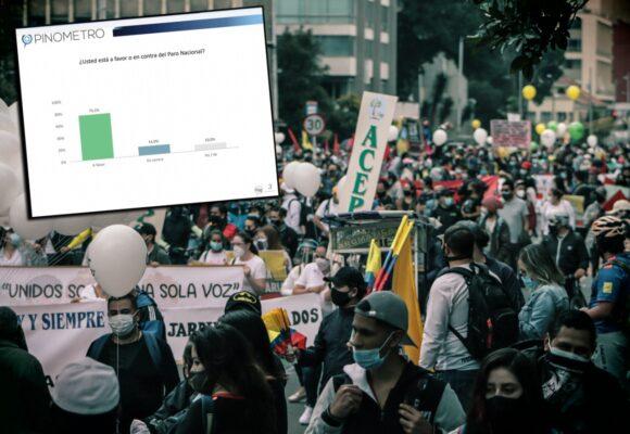 El 75 % de los colombianos apoya el paro, pero que este ya va para largo
