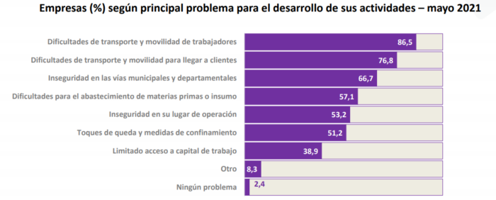 problemas-empresas