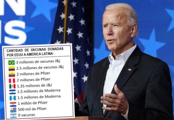 La ninguneada de Biden a Venezuela y Argentina con la donación de vacunas COVID