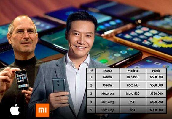 Xiaomi y sus celulares baratos para comprar con un salario mínimo