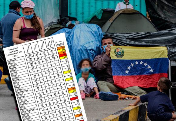 Venezolanos en Colombia, acorralados por los asesinatos y el odio