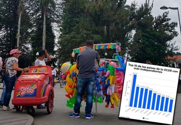 Informalidad y desempleo en Colombia, lo que oculta el último ranking de la OCDE