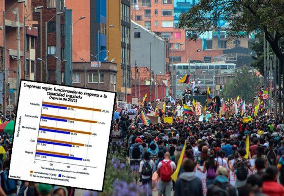 Empresas de Cali y Bogotá, las más golpeadas por el Paro y los bloqueos